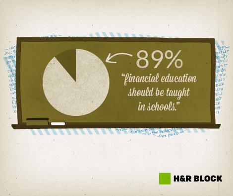 financial-education