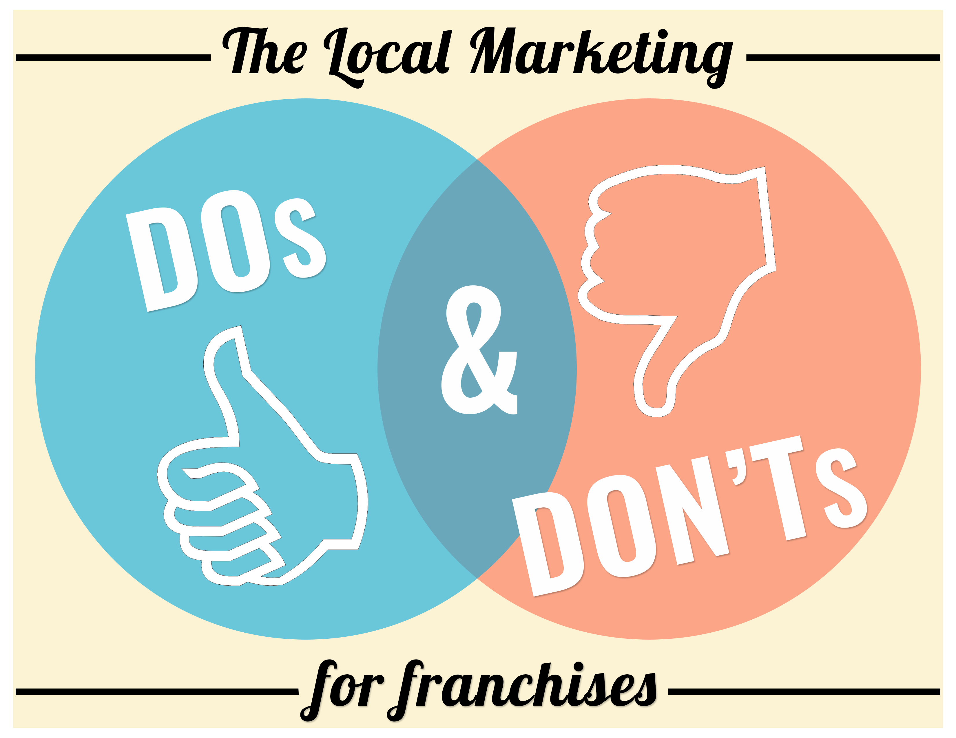 040915_The_Local_Marketing_Dos__Donts_-_For_Franchises_-_1