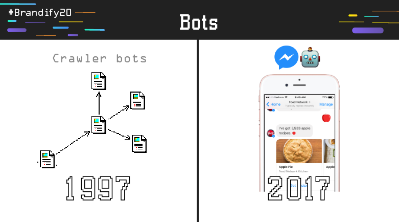 brandify20-bot.png