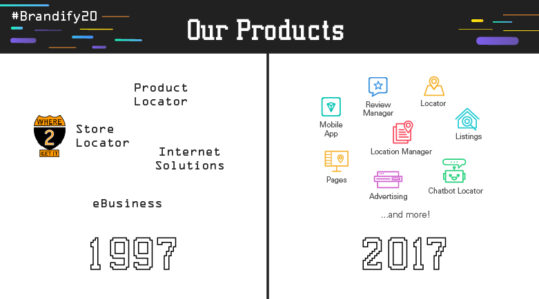 brandify20ourproducts.png