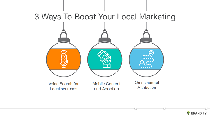 3-ways-to-boost-local-marketing.png