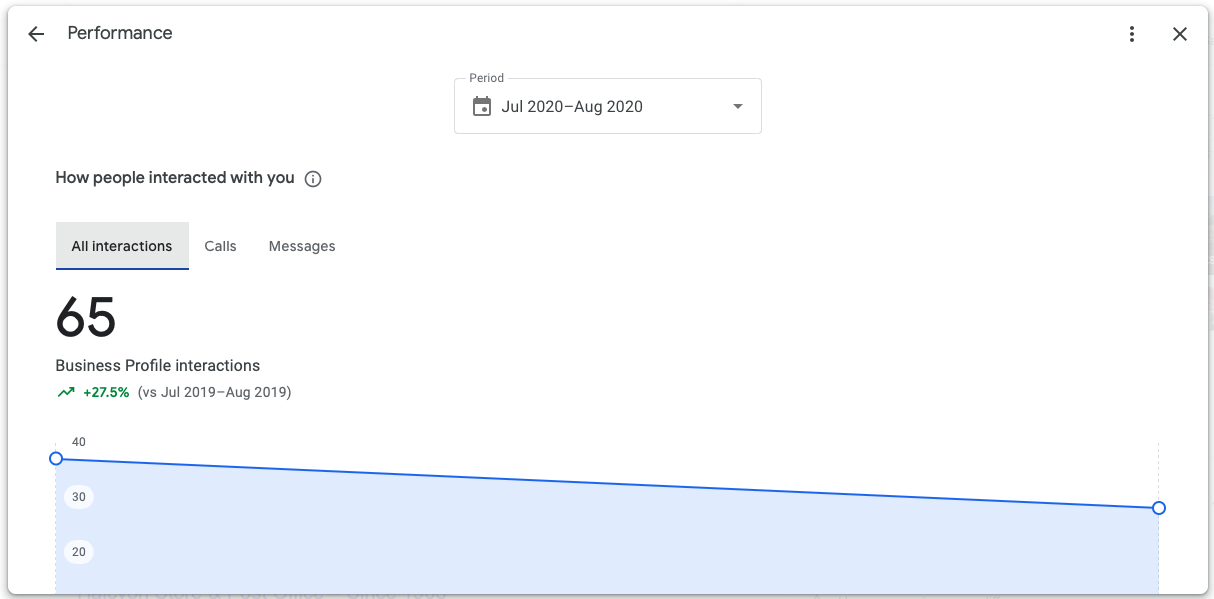 """Searches for """"virtual meetings,"""" courtesy Google Trends"""