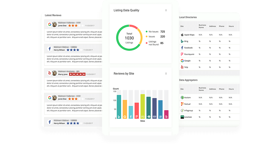 Gain comprehensive intelligence with Brandify's robust reporting dashboard.