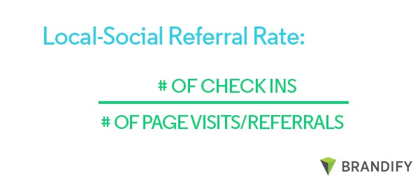 Local_Social_Referral.jpg