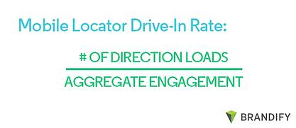 Locator_Drive_In_Rate.jpg