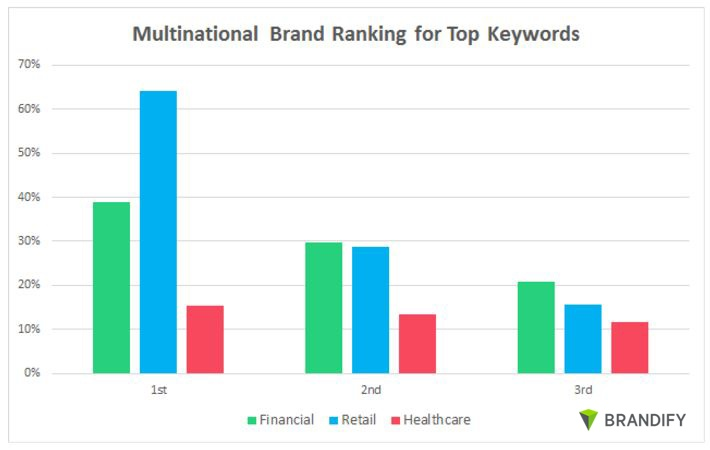 Multinational_Brand_Ranking-1.jpg