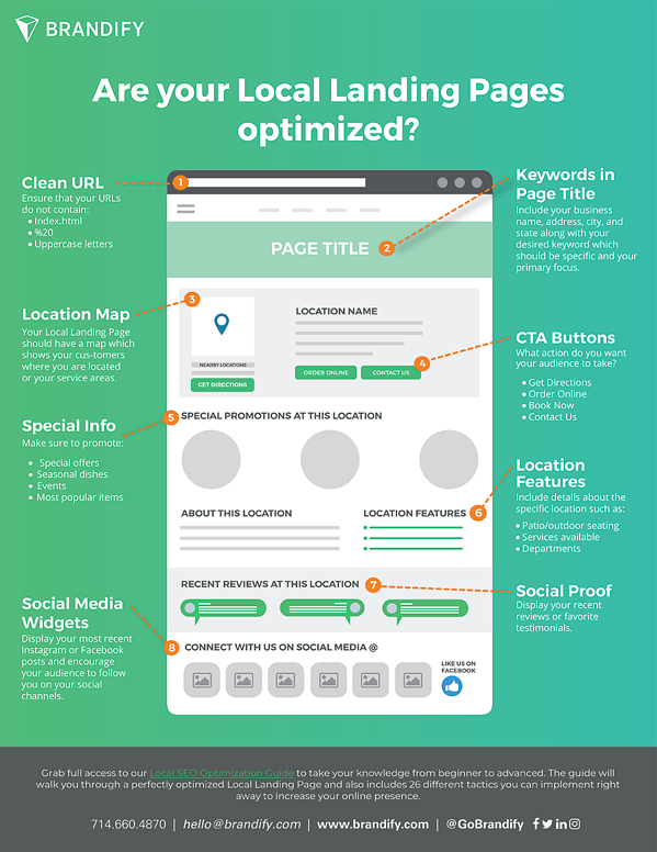 Are your Local Landing Pages optimized