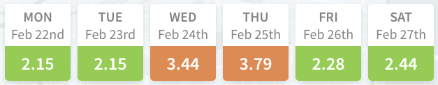 The Local RankFlux report shows changes isolated to February 24-25