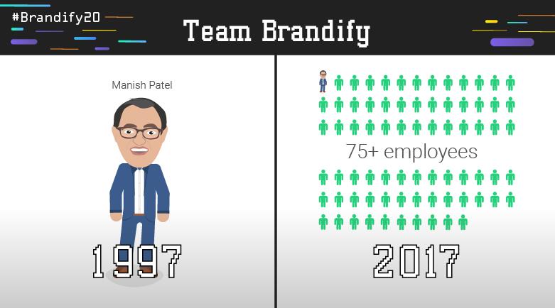 Week4_4-TeamBrandify-blog-1.png