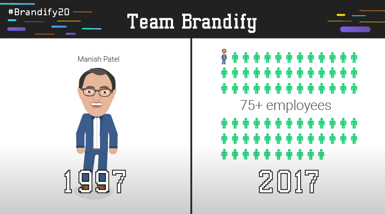 Week4_4-TeamBrandify-blog-1.png