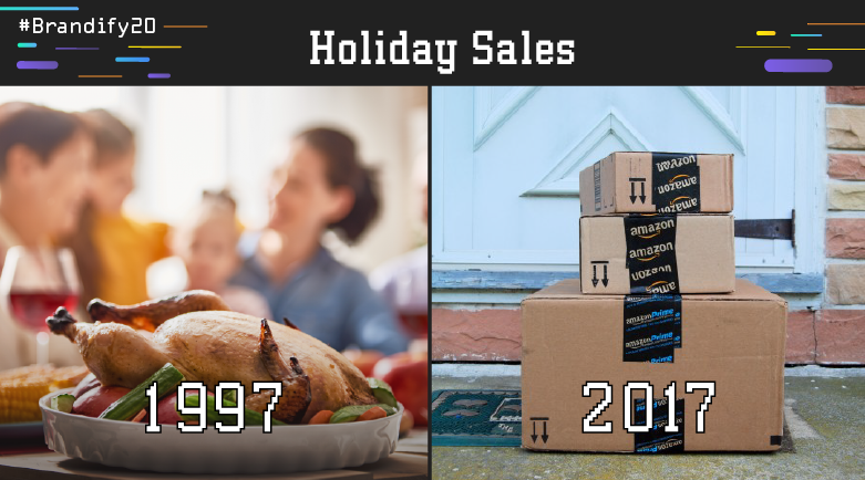Week4_5-HolidaySales-blog.png