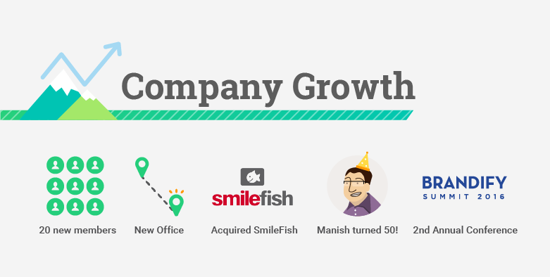 YearInReviewBanner_03-CompanyGrowth.png