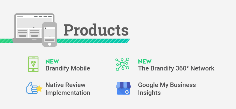 YearInReviewBanner_04Products.png
