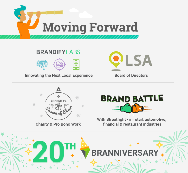 YearInReviewBanner_05-MovingForward-edit.png