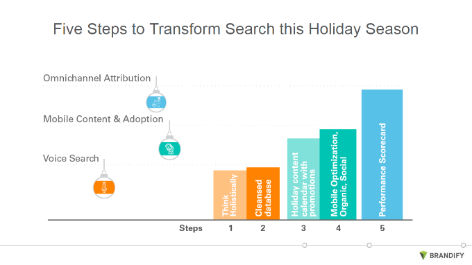 brandify-5-steps-to-transform-local-search-this-holiday.png