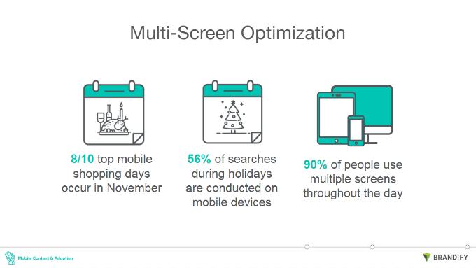 brandify-multi-screen-optimization.png