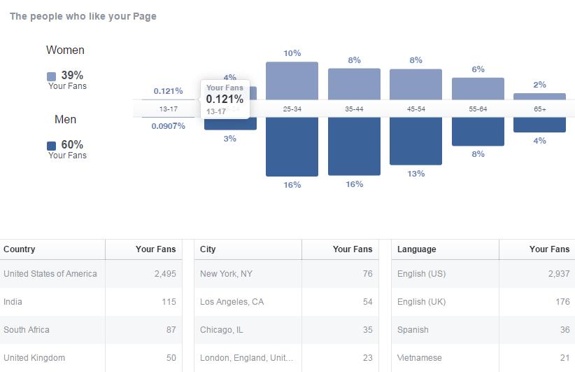 facebook-audiences.png