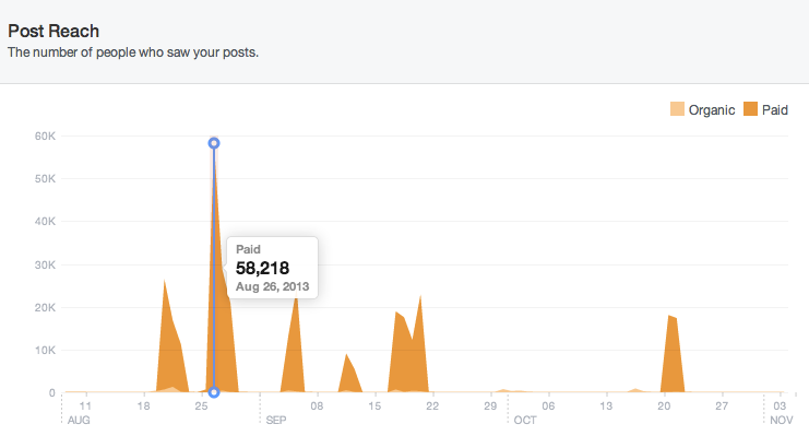 facebook-post-reach.png