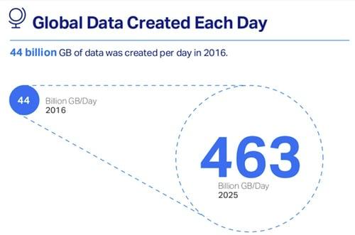 global-data-created-61161c39c0581-sej