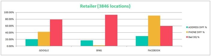 retailer-graph.jpg